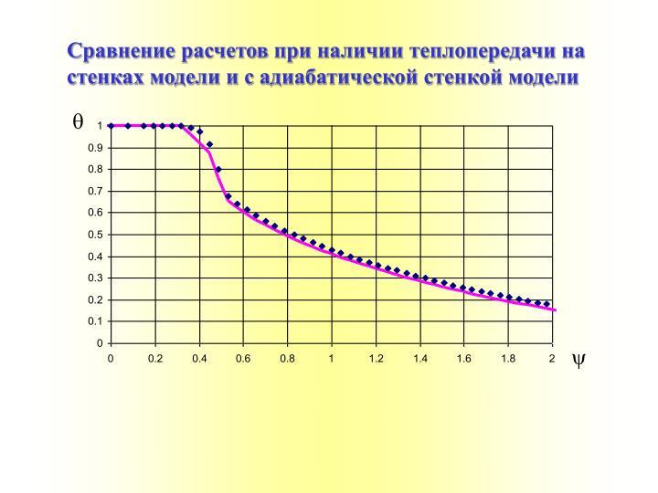 Сравнение расчетов при наличии теплопередачи на стенках модели и с адиабатической стенкой модели