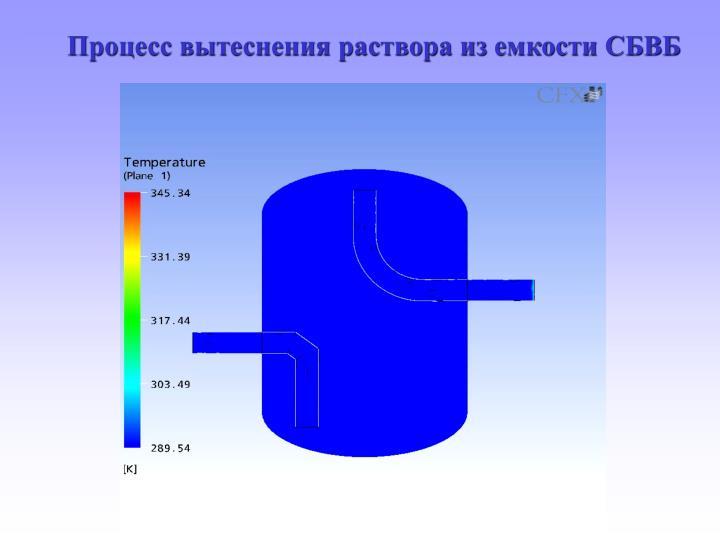 Процесс вытеснения раствора из емкости СБВБ