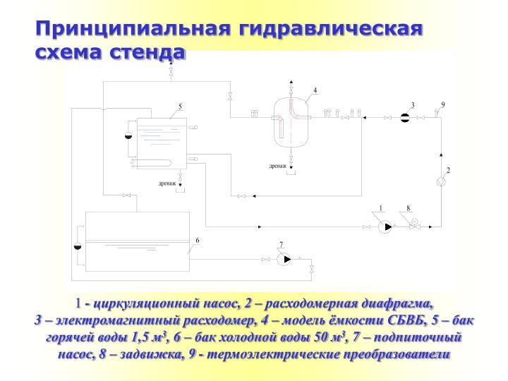 Принципиальная гидравлическая схема стенда