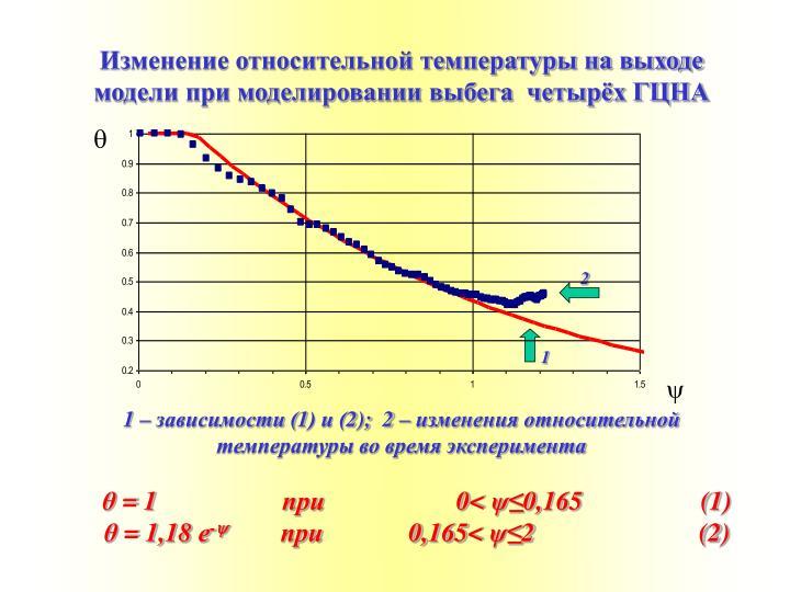 Изменение относительной температуры на выходе модели при моделировании выбега  четырёх ГЦНА