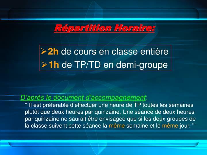Répartition Horaire: