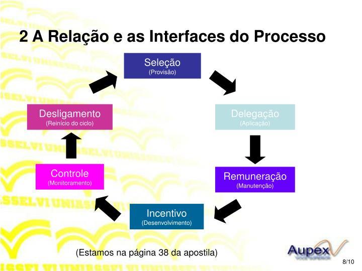2 A Relação e as Interfaces do Processo