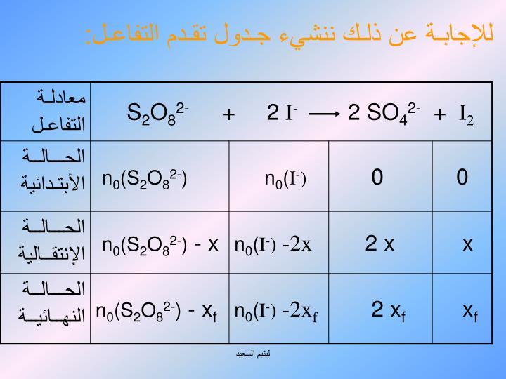 للإجابـة عن ذلـك ننشيء جـدول تقـدم التفاعـل: