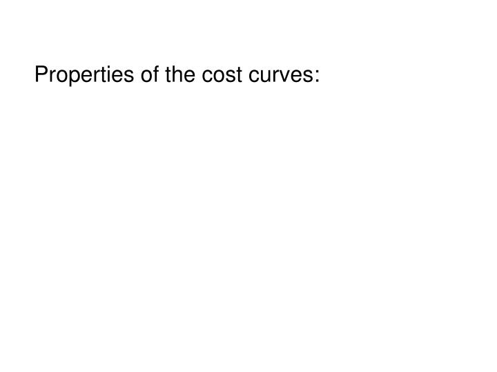 Properties of the cost curves: