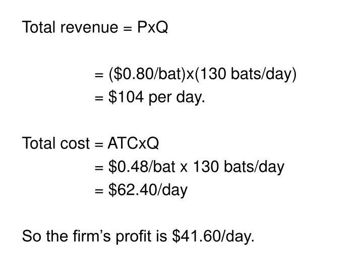 Total revenue = PxQ