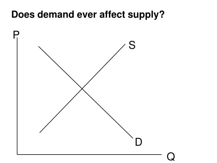 Does demand ever affect supply?