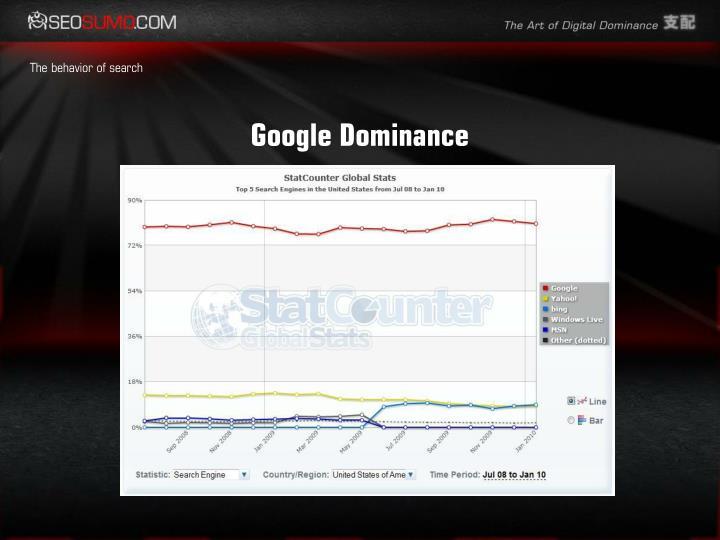 Google Dominance