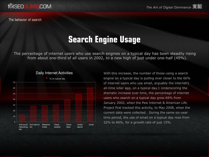 Search Engine Usage