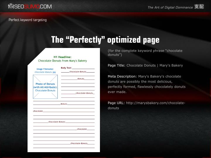 """The """"Perfectly"""" optimized page"""