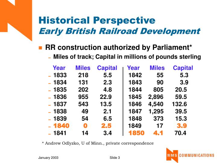 Historical perspective early british railroad development