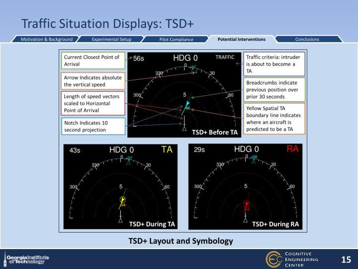 Traffic Situation Displays: TSD+