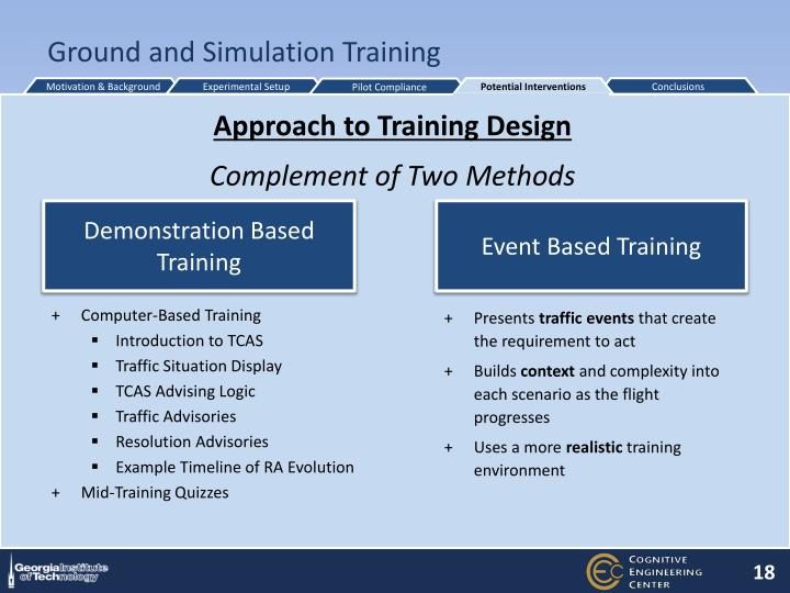 Ground and Simulation Training