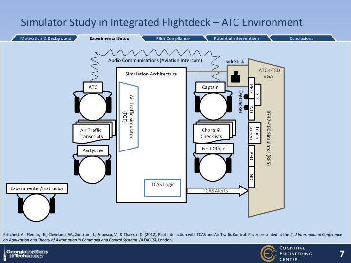 Simulator Study in Integrated