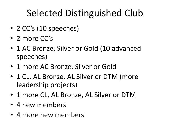 Selected Distinguished Club