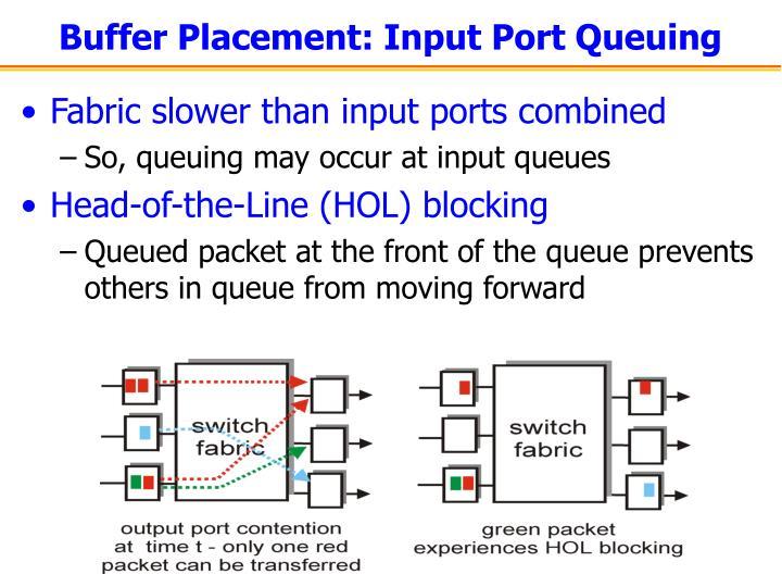 Buffer Placement: Input Port Queuing