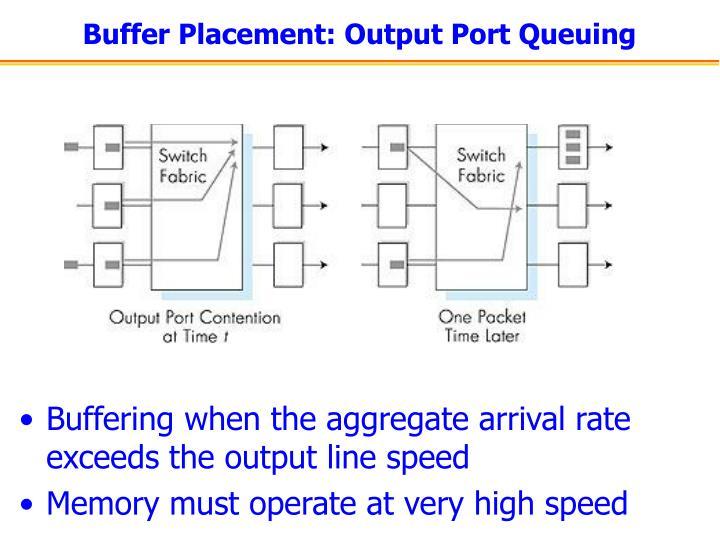 Buffer Placement: Output Port Queuing