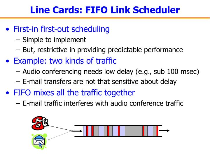 Line Cards: FIFO Link Scheduler