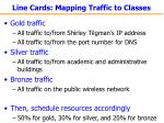 line cards mapping traffic to classes