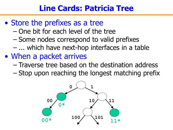 Line Cards: Patricia Tree