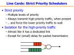 line cards strict priority schedulers