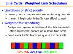 line cards weighted link schedulers