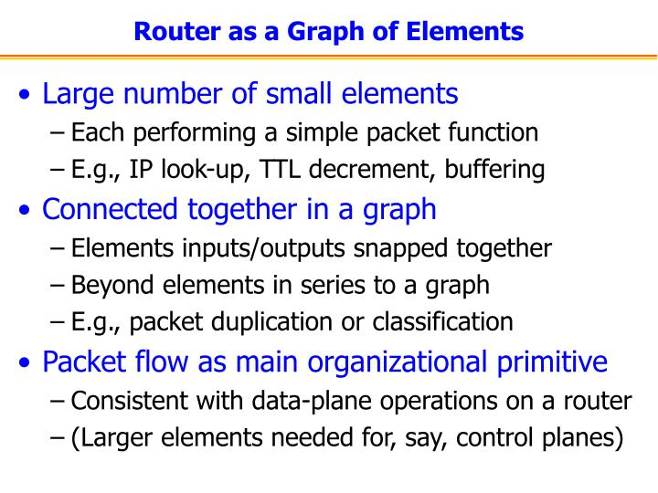 Router as a Graph of Elements