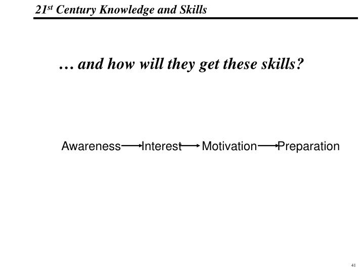 … and how will they get these skills?