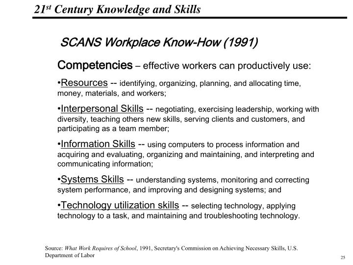 SCANS Workplace Know-How (1991)