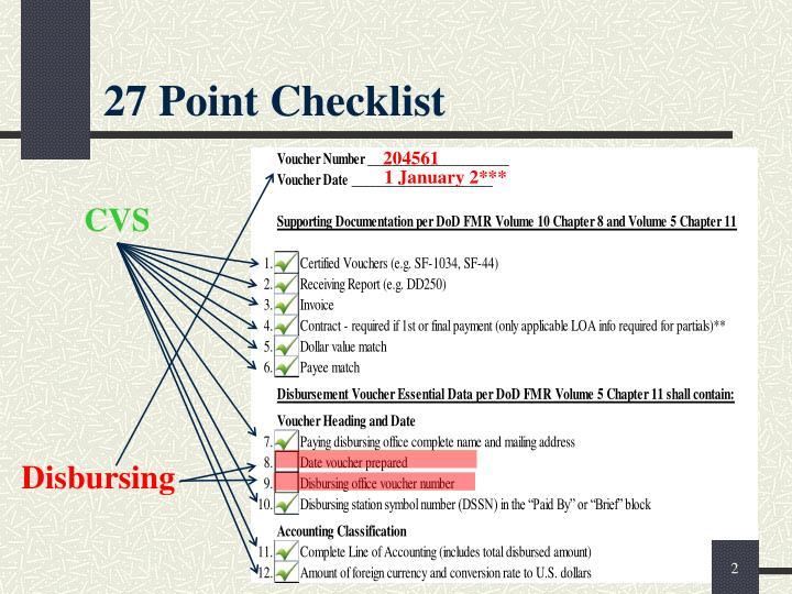 27 Point Checklist