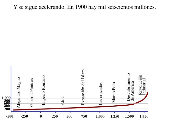 Y se sigue acelerando. En 1900 hay mil seiscientos millones.