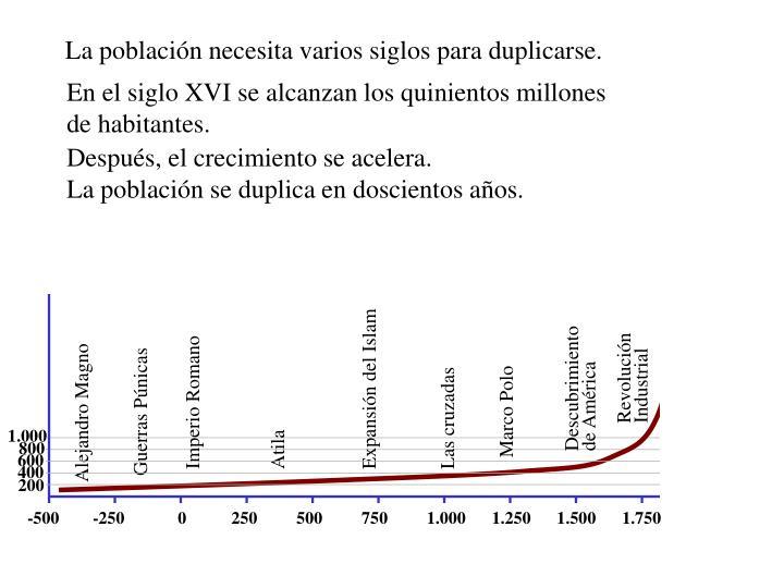 La población necesita varios siglos para duplicarse.