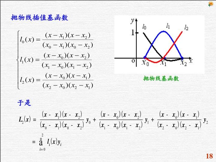 抛物线基函数