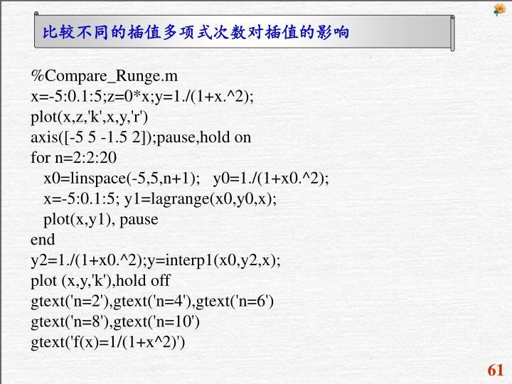 比较不同的插值多项式次数对插值的影响