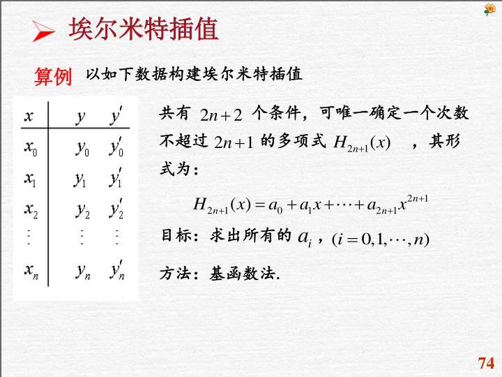 以如下数据构建埃尔米特插值