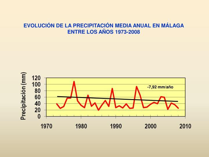 EVOLUCIÓN DE LA PRECIPITACIÓN MEDIA ANUAL EN MÁLAGA ENTRE LOS AÑOS 1973-2008