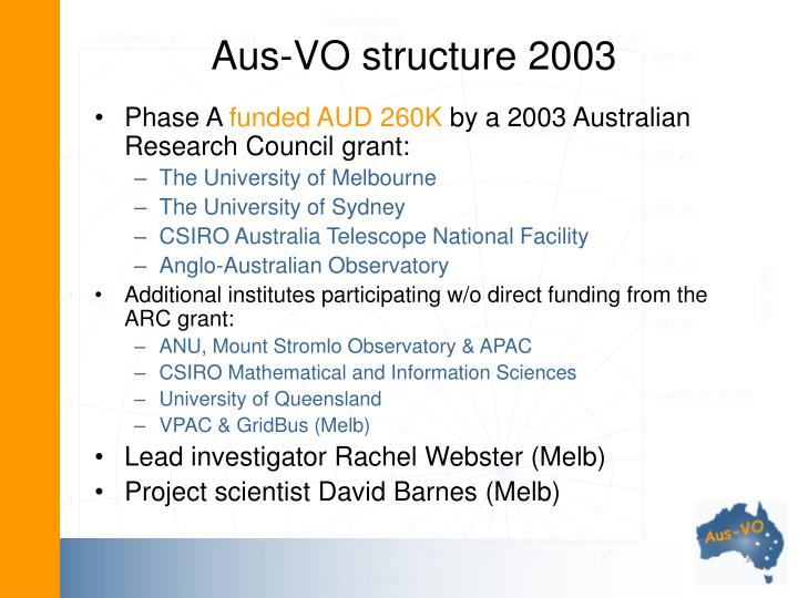 Aus-VO structure 2003