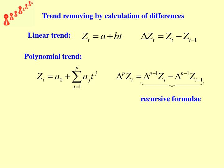 Trend removing by calculation of differences