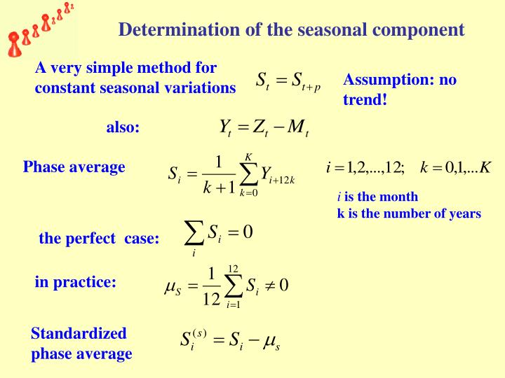 Determination of the seasonal component