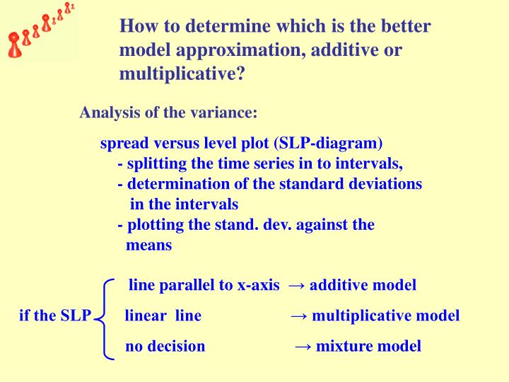 How to determine which is the better model approximation, additive or multiplicative?