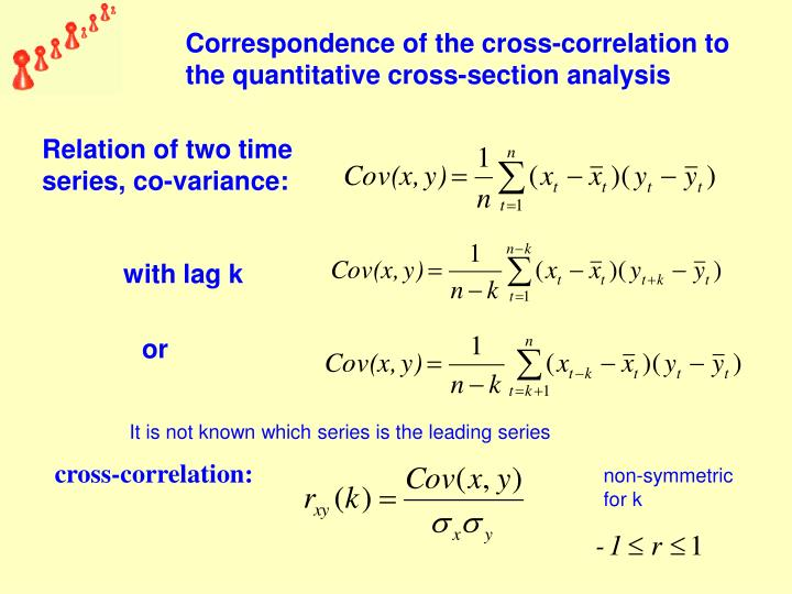 Correspondence of the cross-correlation to the