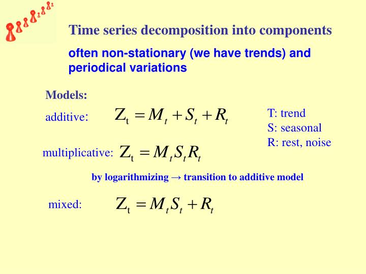 Time series decomposition into components