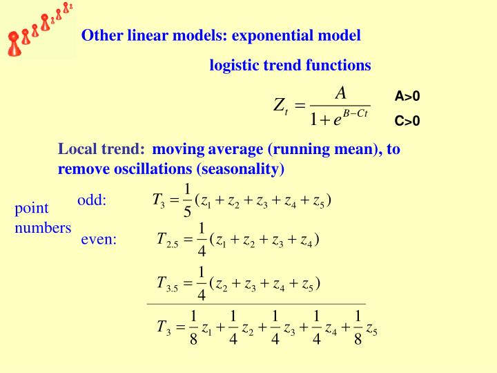 Other linear models: exponential model