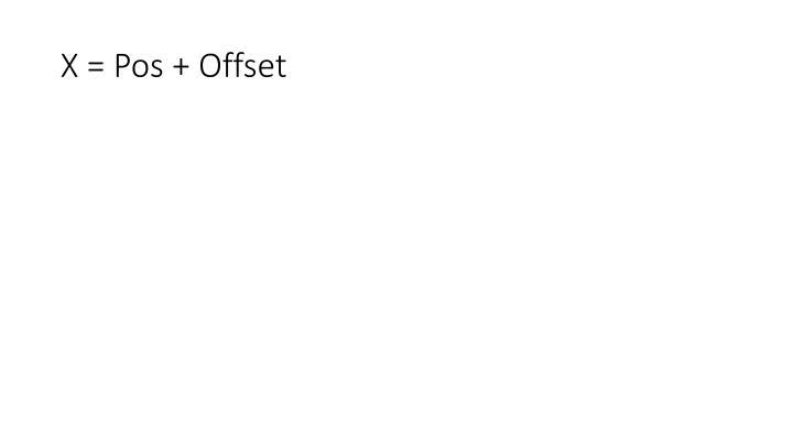 X = Pos + Offset