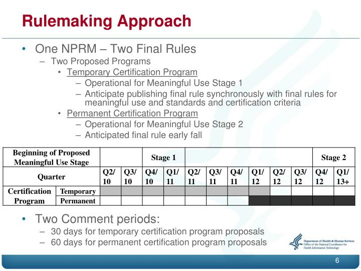 Rulemaking Approach