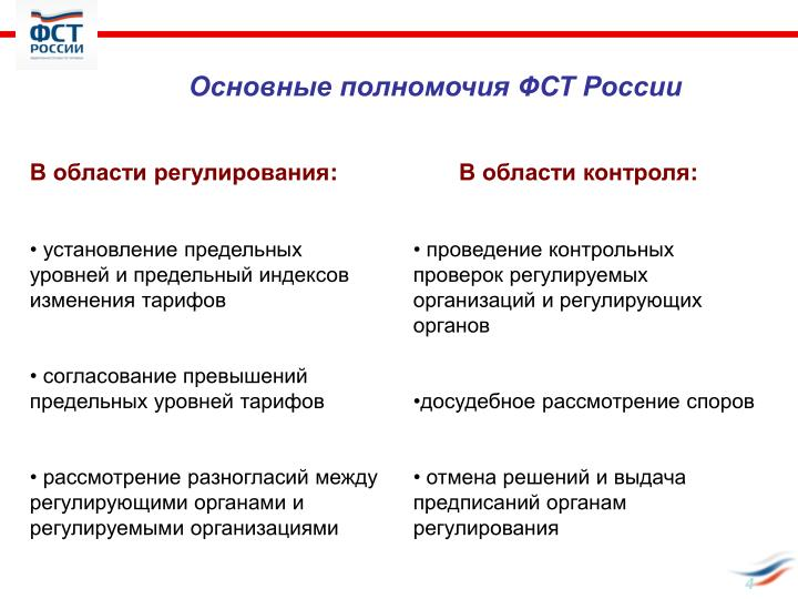 Основные полномочия ФСТ России