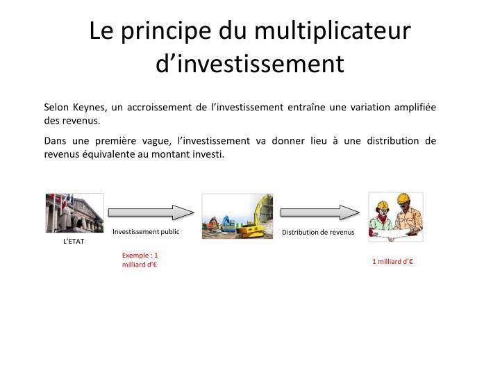 Le principe du multiplicateur d'investissement