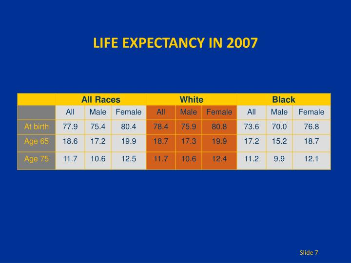 LIFE EXPECTANCY IN 2007