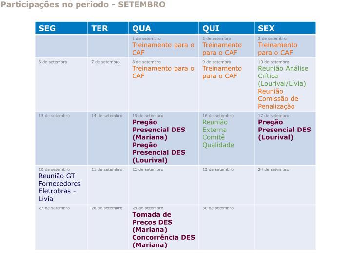 Participações no período - SETEMBRO