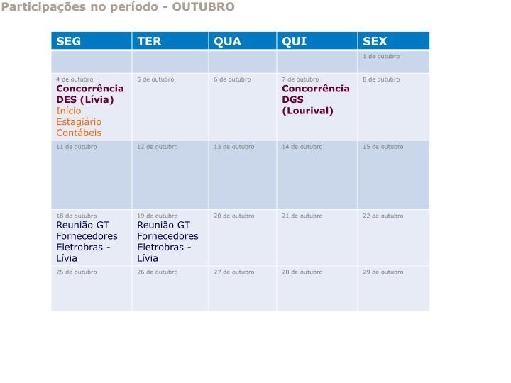 Participações no período - OUTUBRO