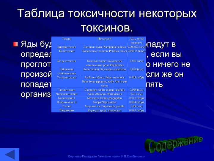 Таблица токсичности некоторых токсинов.